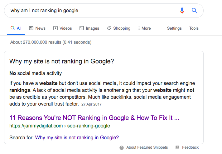 Rankings for our most successful blog post