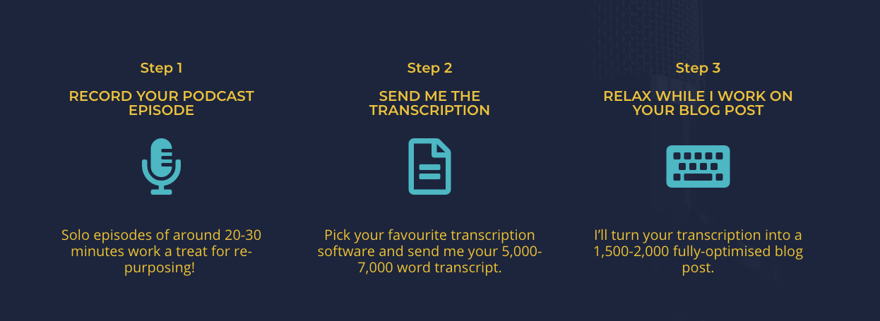 An Example of a Three Step Process You Can Include On Your Service Page